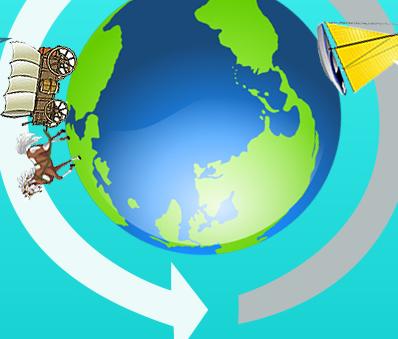 circumnavigating globe