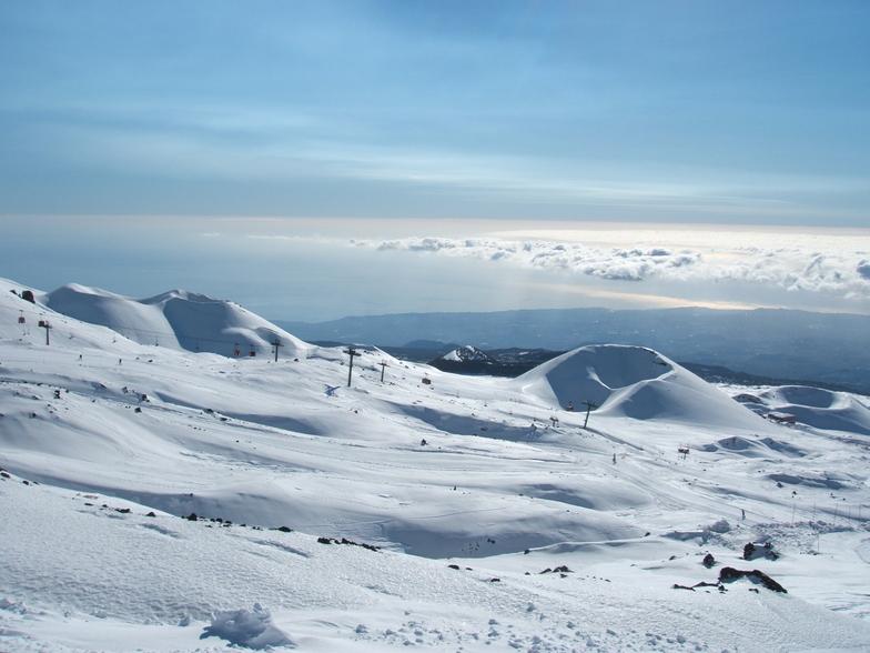 Sicily Mount Etna